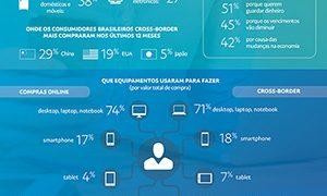 infografico paypal