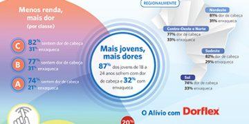 infograficos SANOFI